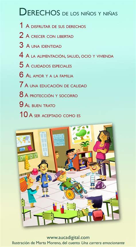 imagenes para colorear sobre los derechos de los niños d 237 a internacional de los derechos del ni 241 o 10 derechos de