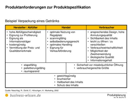 Design Review Vorlage produktanforderungen zur produktspezifikation am beispiel getr 228 nkeverpackung vorlage