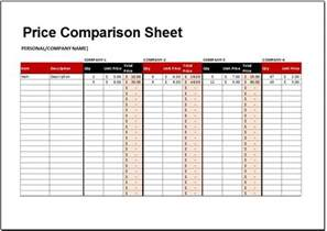 Price Comparison Template by Price Comparison Sheet Template For Excel Word Excel