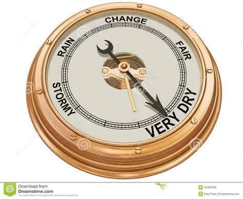 The House Designers House Plans barometer indicating very dry weather royalty free stock