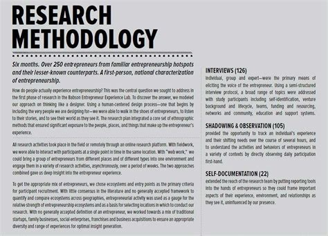 methodology in a dissertation research methodology in thesis dissertation