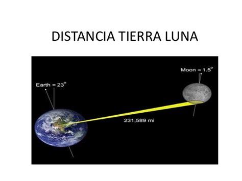 cual es la proxima fecha de la luna nueva en mayo distancia tierra luna
