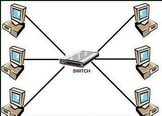 Cara Membuat Jaringan Lan Lebih Dari 2 Komputer | cara membuat jaringan lan komputer