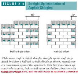 how to install architectural shingles on a hip roof asphalt shingle roof installation procedures best