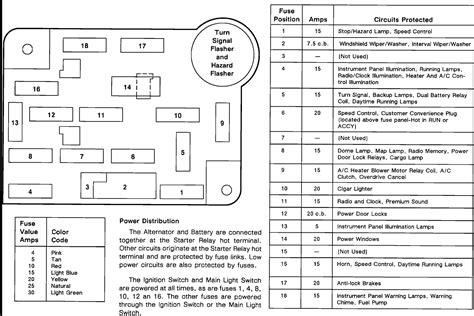 ford explorer interior fuse diagram wiring diagram