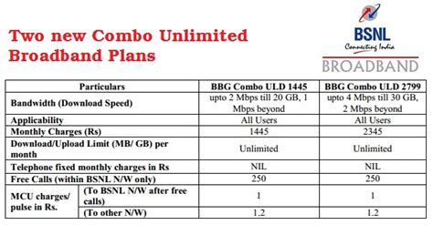 bsnl broadband home combo 299 plan home design and style