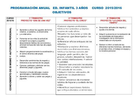 programacion anual institucion educativa inicial 2016 programacion anual 3 a 241 os colegio santa ana
