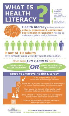 health literacy infographics phpr 1000 images about public health literacy on pinterest
