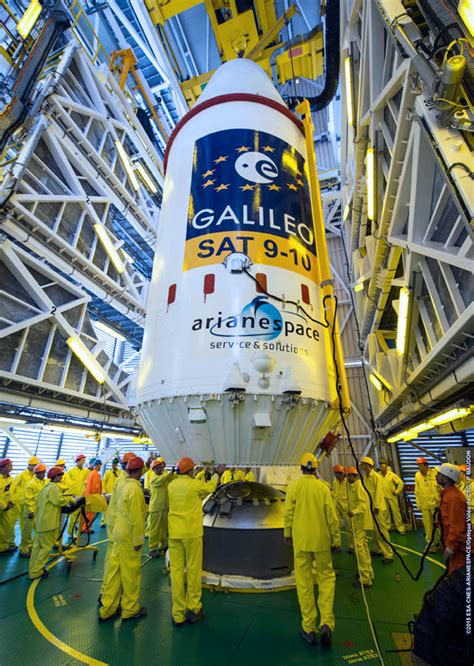 Esa Background Check Checks For Esa Galileo Launch Horizon 2020 Projects