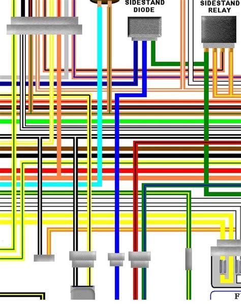 suzuki bandit 1200 wiring diagram suzuki gsf1200 bandit k1 k2 uk spec colour wiring loom diagram