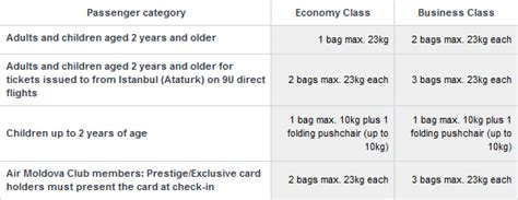 united airlines bag information united airlines baggage policy baggage loaded onto a 787