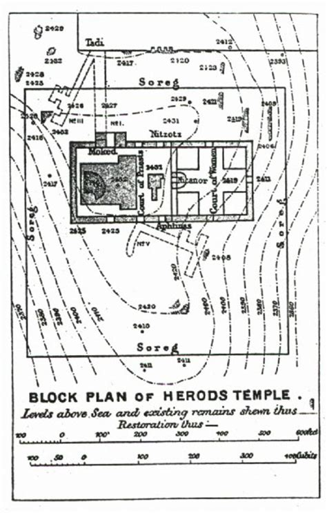 The Psalms Of Herod herods temple diagram herod s temple diagram pictures to