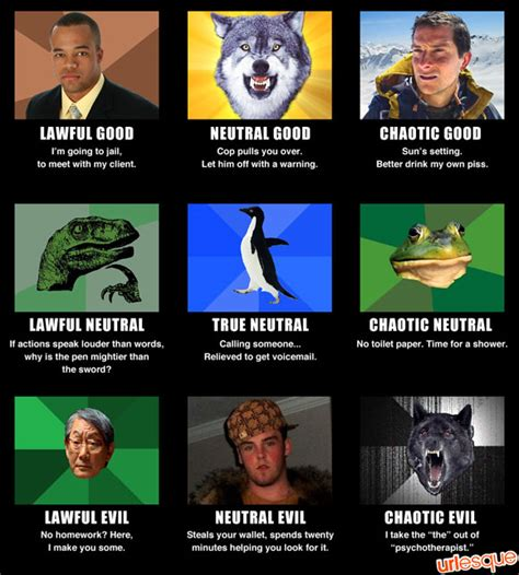Alignment Chart Meme - comedy news viral videos late night tv political humor