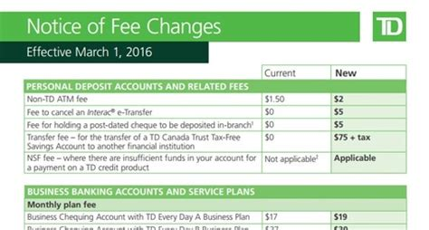 td insurance cancellation letter the bullshitiest of the td canada trust fee increases