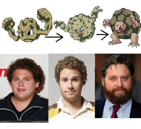 Pokemon Evolution Meme - celebrity pokemon evolutions know your meme