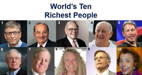 bill gates world s wealthiest person in 2015 again for the 16th time market business news