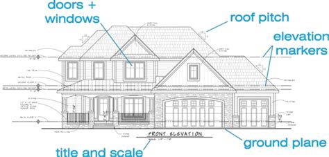 Blueprints For A House How To Read House Plans Elevations Advanced House Plans
