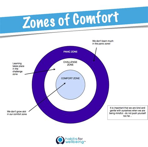 comfort zones stepping out of your comfort zone