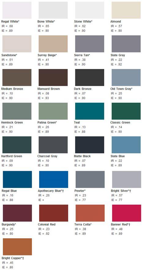 ppg pearl paint color chart automotive 2017 2018 cars reviews