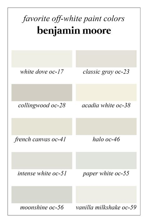 benjamin paint favorite white benjamin paint colors white dove