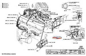 impala 5 3 v8 engine diagram get free image about wiring diagram