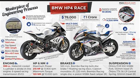 bmw hp4 race specifications expected price in india
