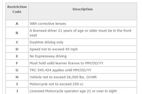 boating license age restrictions texas what does restriction b mean in a texas driving license