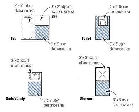 clearance bathroom fixtures bathroom fixture clearances jlc bath design