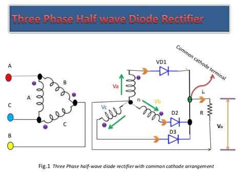 diode rectifier power factor diode rectifier power factor 28 images solutions meet green standards in 24vac and 12vac
