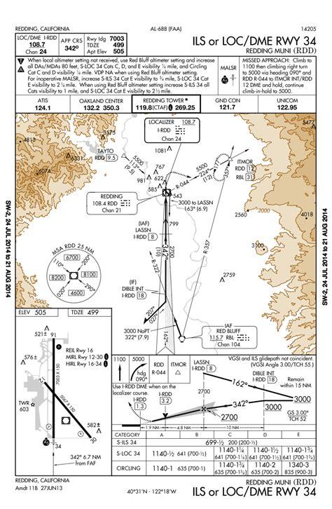 jeppesen airport diagram jeppesen vs naco charts the differences between jeppesen