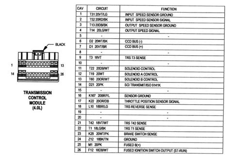 1998 jeep grand pcm wiring diagram autocurate net