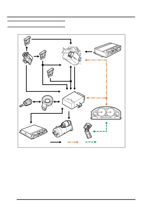 land rover wiring diagram pdf just another