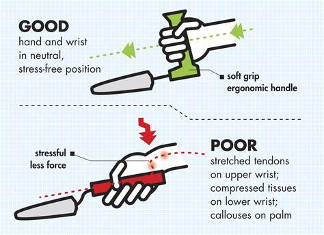 ergonomic design peta easi grip long reach trowel