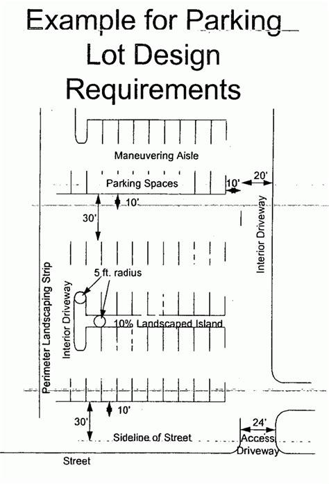 parking layout dimension guidelines parking garage design requirements pilotproject org
