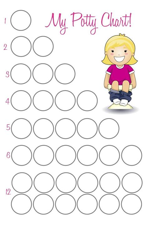 using reward charts when potty training dry like me