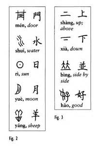 Oracle Bone Characters Essay by Analysing Avatar Stuff Oracle Bones And Calligraphy