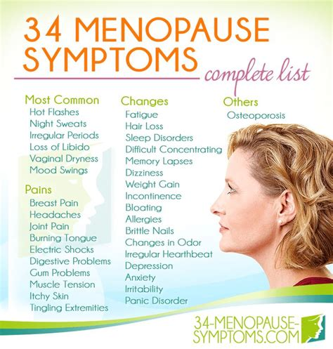 25 best ideas about menopause 25 best ideas about menopause signs on pinterest