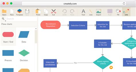 create a process map process mapping software to visualize and collaborate on