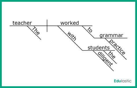 diagram sentences app diagramming sentences app 28 images sengram grammar