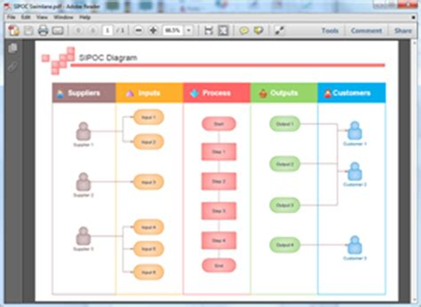 Free Sipoc Diagram Templates For Word Powerpoint Pdf Sipoc Template Ppt