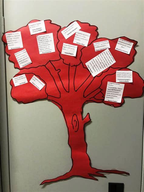 l albero a cui tendevi l albero a cui tendevi la mano della legalit 224