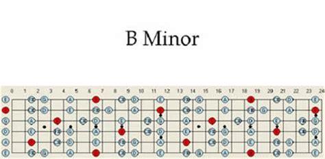 b minor pentatonic scale guitar minor scale patterns 171 design patterns