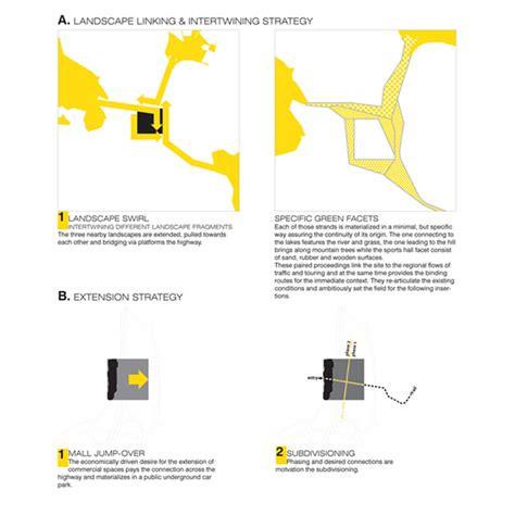 Landscape Architecture Concept Diagrams Architectural Concept Diagrams Images