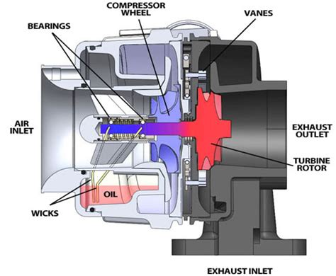 technical curiosities spannerhead