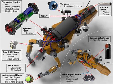 stanford robotics