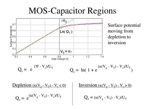 mos capacitor ppt mos capacitor picture powerpoint presentation id 6670302