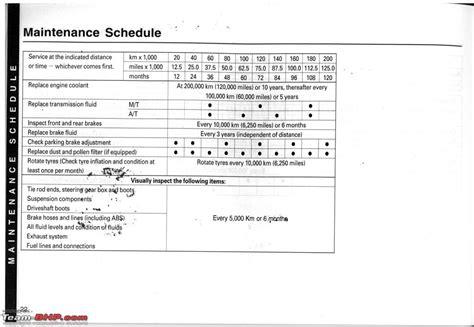 honda engine oil capacity chart impremedianet