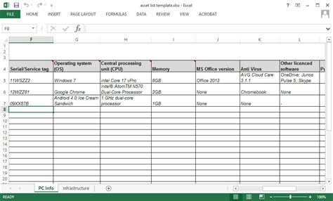 it asset list template understand your systems with an it asset register improveit