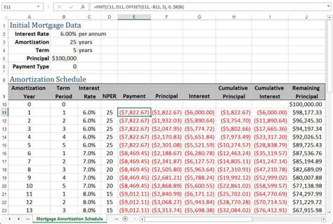 house loan calculate excel mortgage amortization schedule formula excel