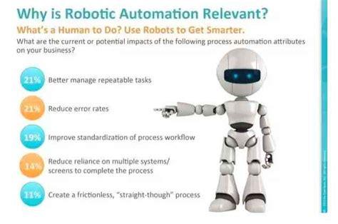 Robotic Process Automation Fusion Analytics World Robotic Process Automation Assessment Template